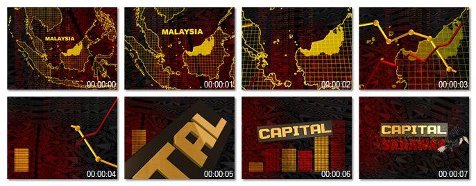 Capital Sarawak