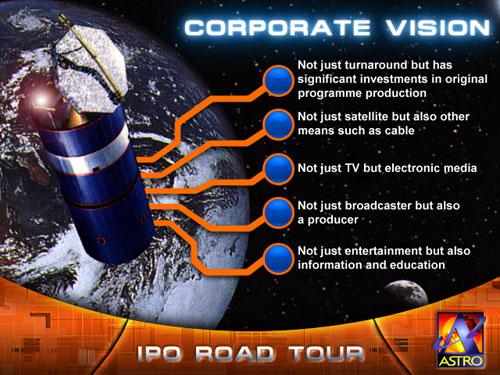 Astro IPO 3