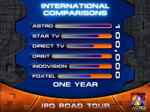 Astro IPO 4